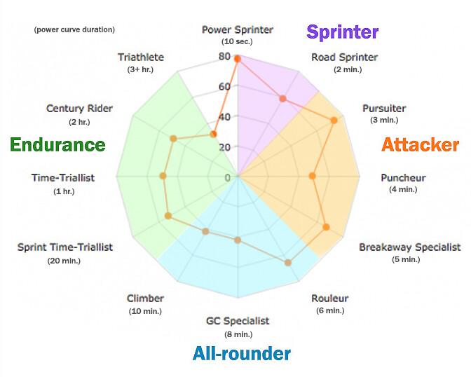 SpiderChart_Quad+power_sliceout